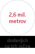 celox-v-cislach-2